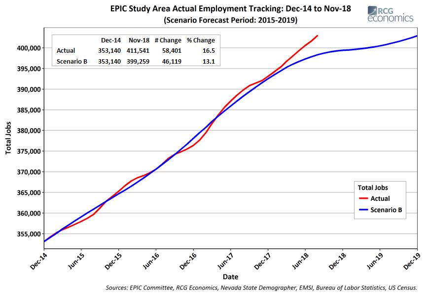 employment_chart 2018